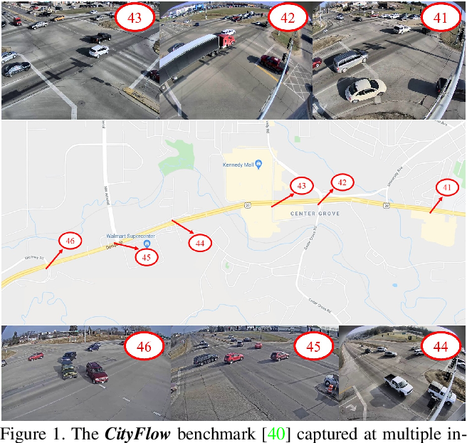 Figure 1 for The 4th AI City Challenge