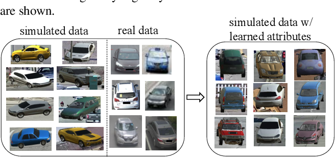 Figure 3 for The 4th AI City Challenge