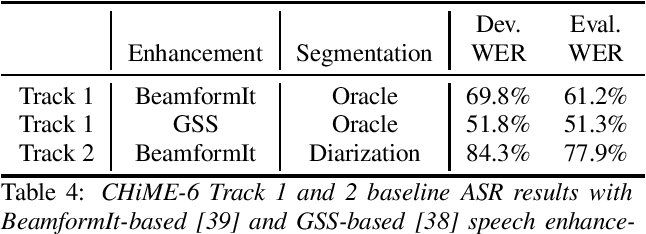 Figure 4 for CHiME-6 Challenge:Tackling Multispeaker Speech Recognition for Unsegmented Recordings