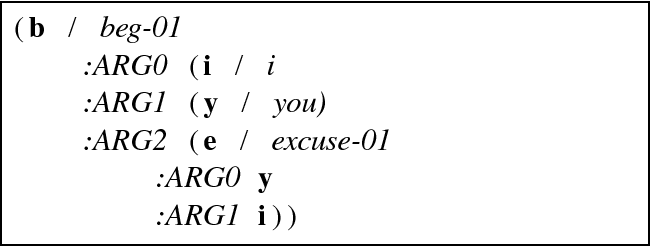 Figure 1 for An Incremental Parser for Abstract Meaning Representation