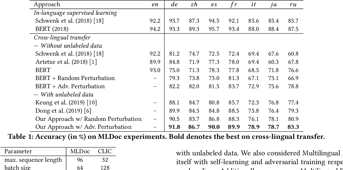 Figure 2 for Leveraging Adversarial Training in Self-Learning for Cross-Lingual Text Classification