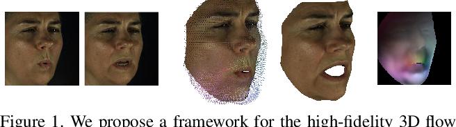 Figure 1 for DeepFaceFlow: In-the-wild Dense 3D Facial Motion Estimation