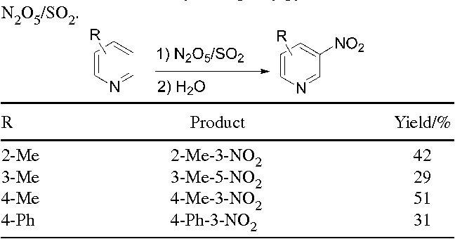 Table 6 from Nitropyridines: Synthesis and reactions - Semantic Scholar