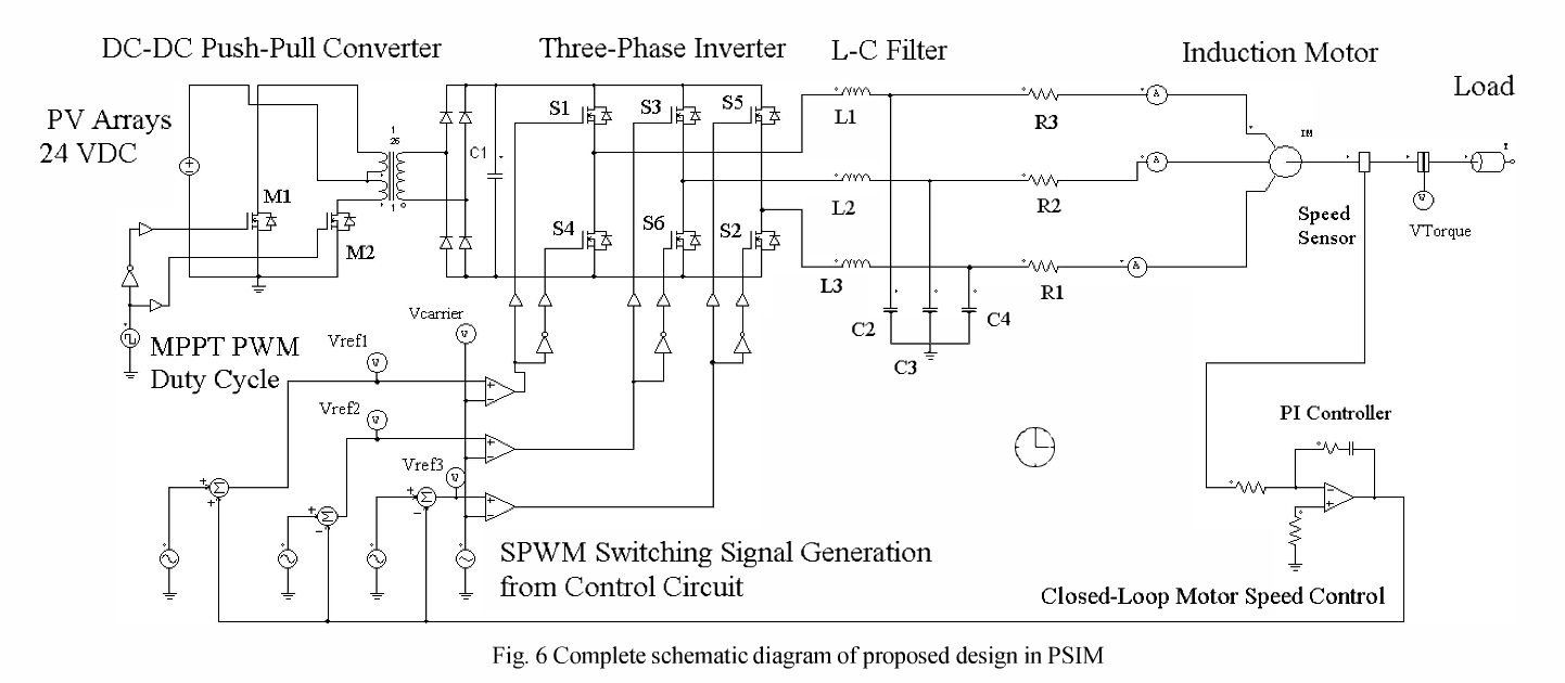 Induction Motor Drive System Using Push Pull Converter And Three Startacmotorspeedcontrolcircuitpng Phase Spwm Inverter Fed From Solar Photovoltaic Panel Semantic Scholar