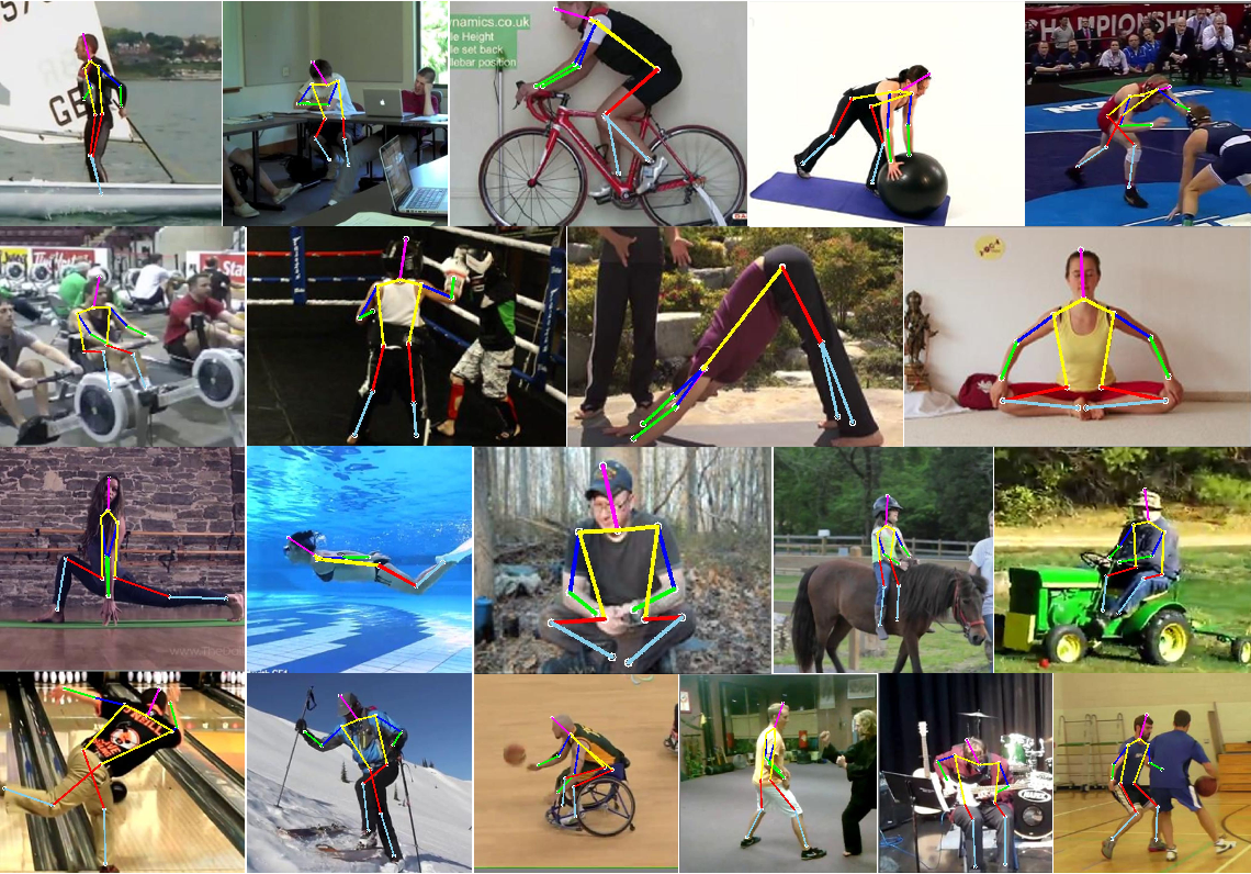 Figure 2 for Knowledge-Guided Deep Fractal Neural Networks for Human Pose Estimation