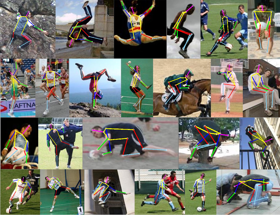 Figure 3 for Knowledge-Guided Deep Fractal Neural Networks for Human Pose Estimation