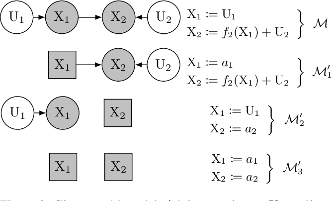 Figure 2 for Algorithmic Recourse: from Counterfactual Explanations to Interventions
