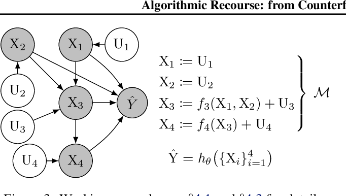 Figure 3 for Algorithmic Recourse: from Counterfactual Explanations to Interventions