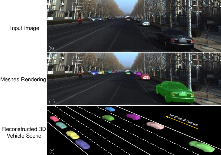 Figure 1 for GSNet: Joint Vehicle Pose and Shape Reconstruction with Geometrical and Scene-aware Supervision