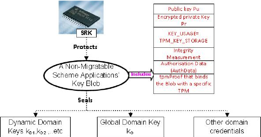Mitigating the risk of insider threats when sharing