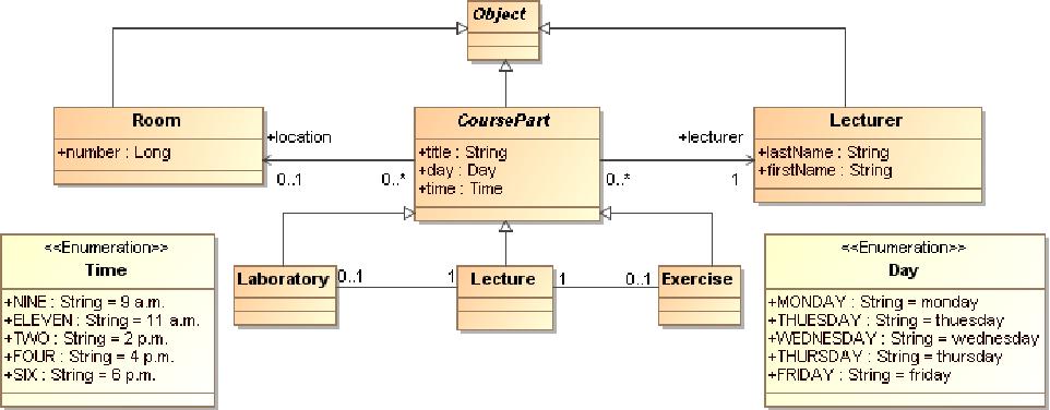 Object flow definition for refined activity diagrams semantic scholar figure 1 ccuart Choice Image