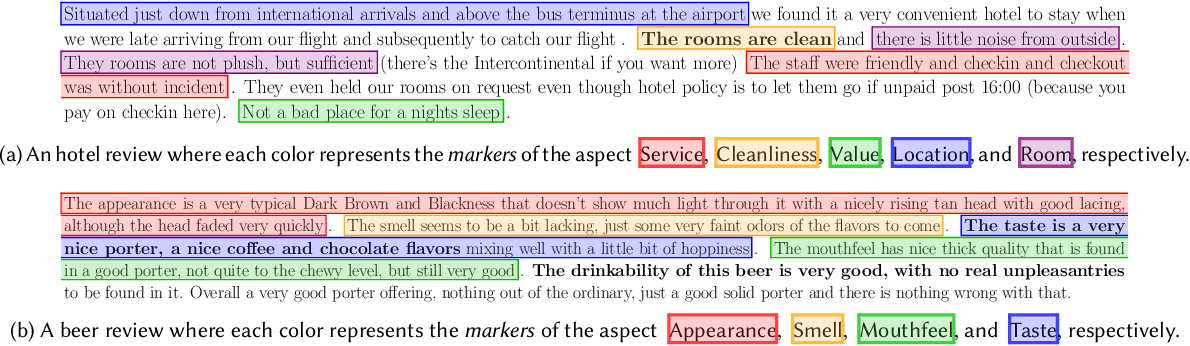 Figure 3 for T-RECS: a Transformer-based Recommender Generating Textual Explanations and Integrating Unsupervised Language-based Critiquing