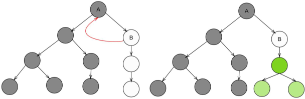 Figure 3 for Anytime Integrated Task and Motion Policies for Stochastic Environments