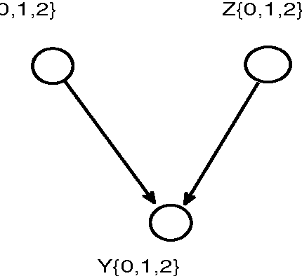 Figure 1 for Extension of Three-Variable Counterfactual Casual Graphic Model: from Two-Value to Three-Value Random Variable