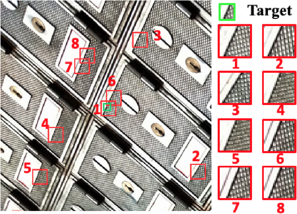 Figure 1 for Image Super-Resolution with Cross-Scale Non-Local Attention and Exhaustive Self-Exemplars Mining