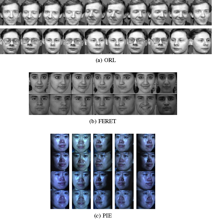 Figure 4 for Dictionary Integration using 3D Morphable Face Models for Pose-invariant Collaborative-representation-based Classification