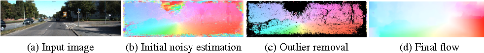 Figure 3 for AutoScaler: Scale-Attention Networks for Visual Correspondence