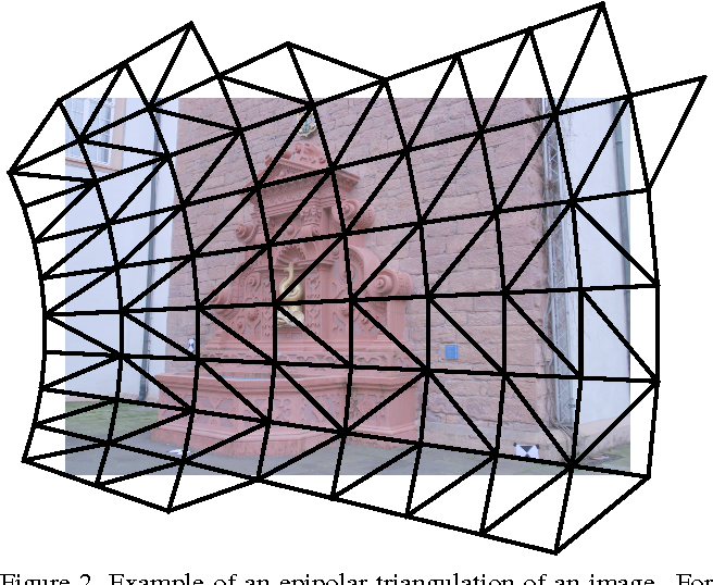 Figure 3 for Wide baseline stereo matching with convex bounded-distortion constraints