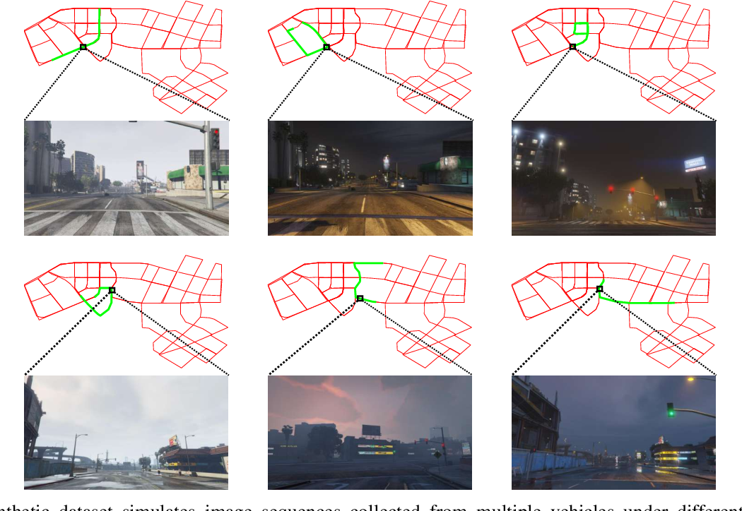 Figure 1 for Practical Visual Localization for Autonomous Driving: Why Not Filter?