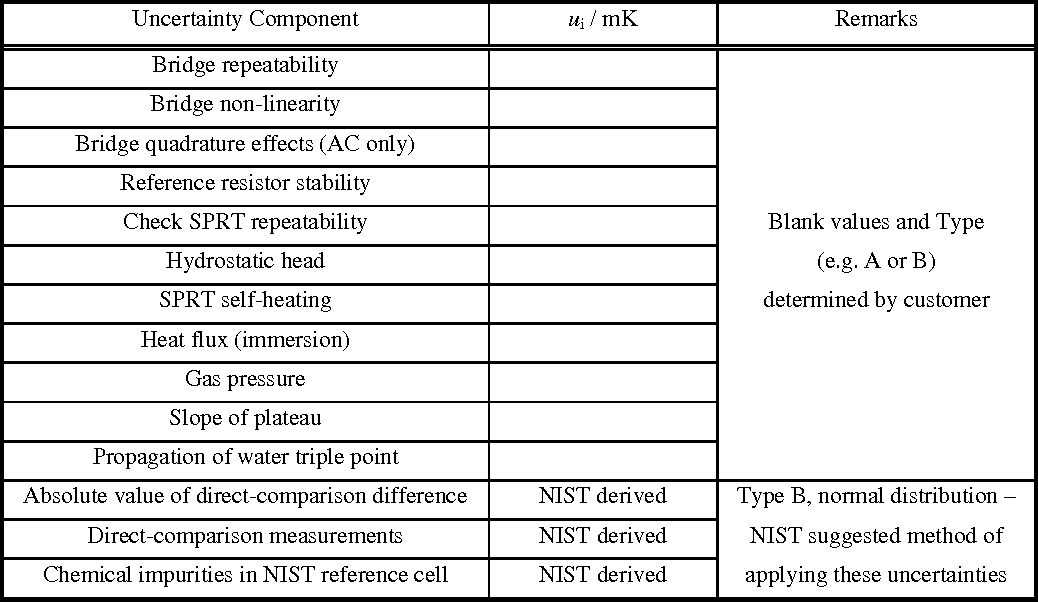 Nist Certification Of Its 90 Fixed Point Cells From 83 8058 K To