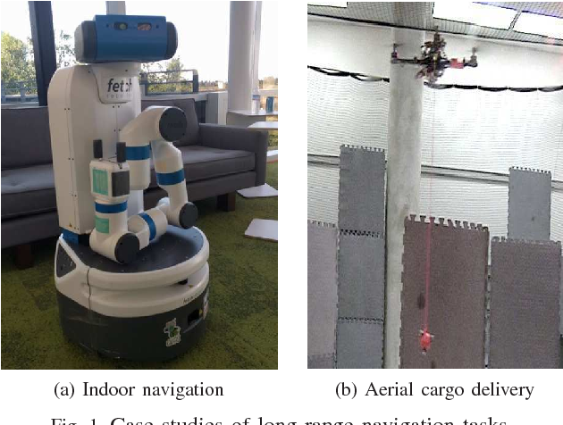 Figure 1 for PRM-RL: Long-range Robotic Navigation Tasks by Combining Reinforcement Learning and Sampling-based Planning