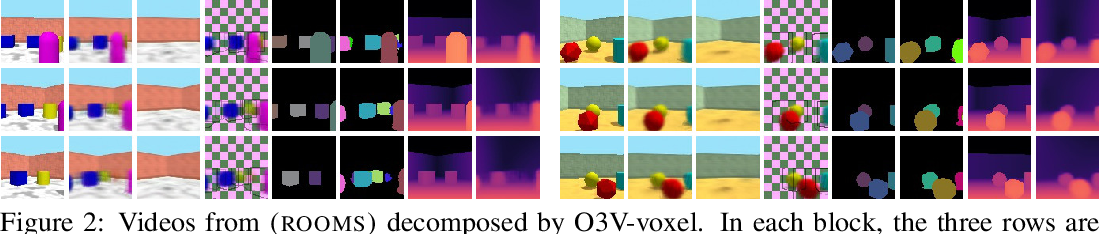 Figure 3 for Unsupervised object-centric video generation and decomposition in 3D