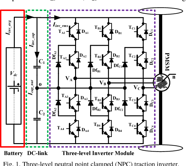 Reduced common mode voltage based DC-bus voltage balancing algorithm ...
