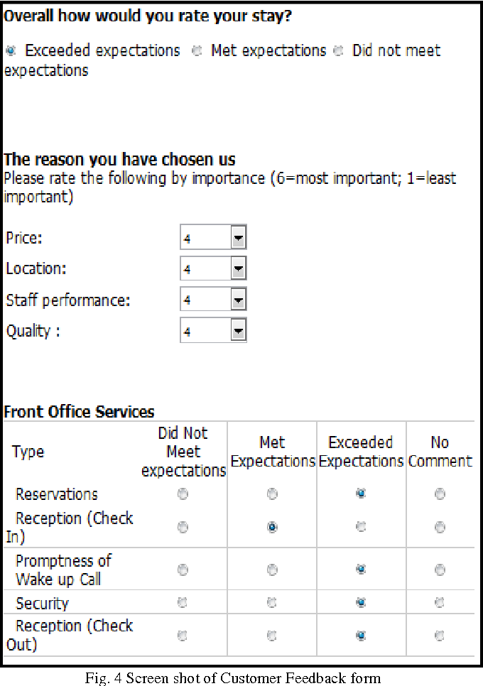 Figure 4 from HOTEL MANAGEMENT SYSTEM an E-COMMERCE APPLICATION