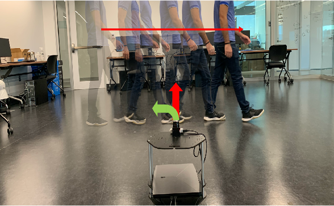 Figure 1 for Dynamically Feasible Deep Reinforcement Learning Policy for Robot Navigation in Dense Mobile Crowds