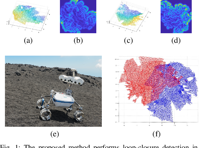 Figure 1 for Gaussian Process Gradient Maps for Loop-Closure Detection in Unstructured Planetary Environments