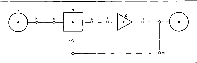 Figure 6 from A Computer Graphics System for Block Diagram