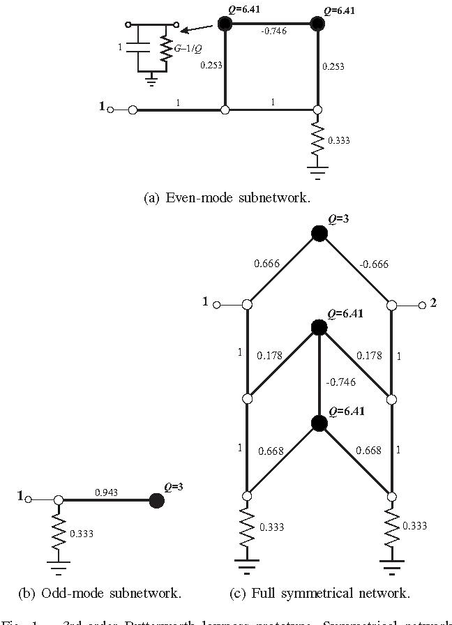 Exact Synthesis Of Microwave Filters With Nonuniform Dissipation