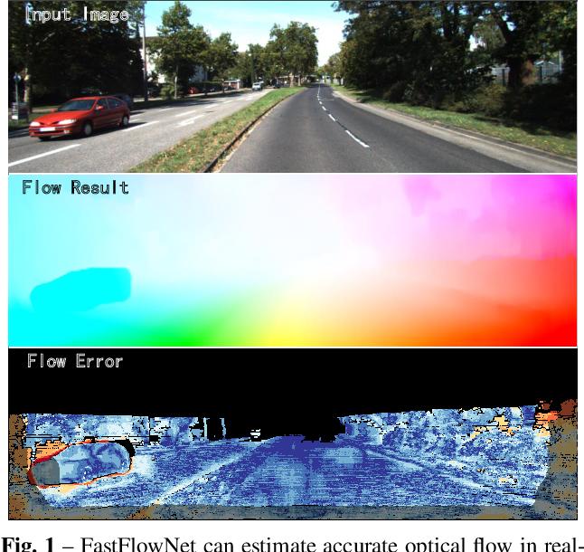 Figure 1 for FastFlowNet: A Lightweight Network for Fast Optical Flow Estimation