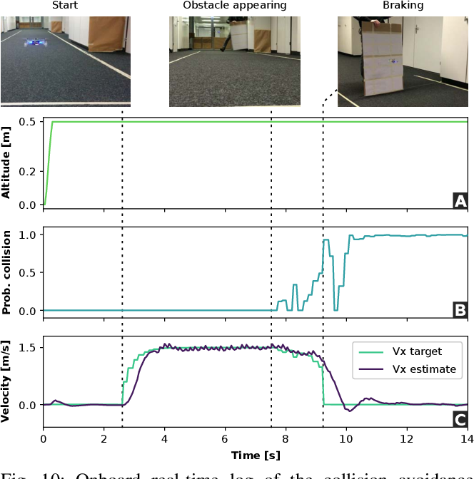 Figure 2 for An Open Source and Open Hardware Deep Learning-powered Visual Navigation Engine for Autonomous Nano-UAVs