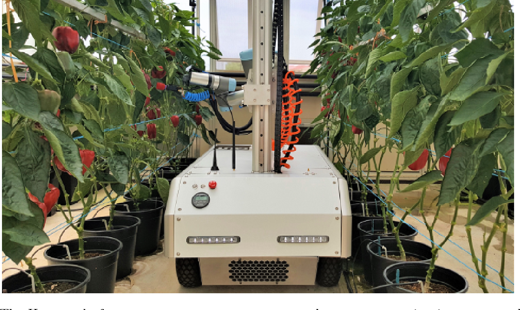 Figure 1 for A Sweet Pepper Harvesting Robot for Protected Cropping Environments