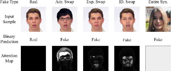 Figure 3 for On the Detection of Digital Face Manipulation