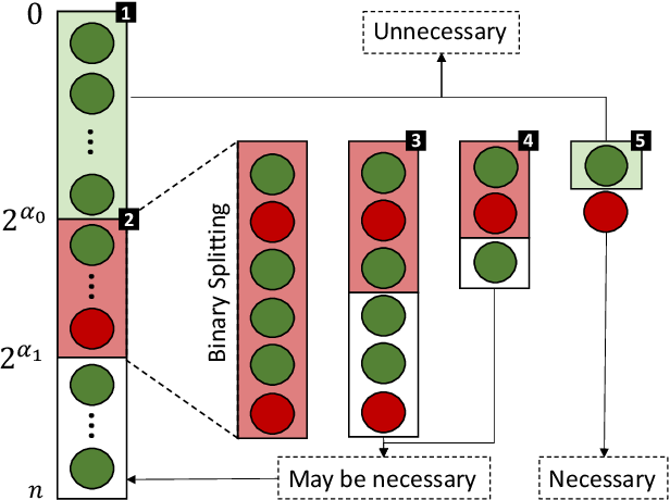 Figure 4 for Autosploit: A Fully Automated Framework for Evaluating the Exploitability of Security Vulnerabilities