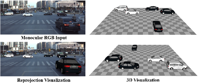 Figure 1 for Vehicle Reconstruction and Texture Estimation Using Deep Implicit Semantic Template Mapping