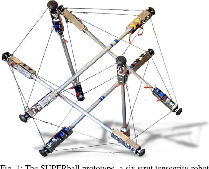 Figure 1 for State Estimation for Tensegrity Robots
