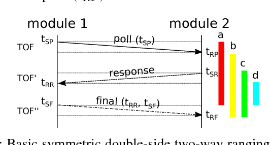 Figure 2 for State Estimation for Tensegrity Robots