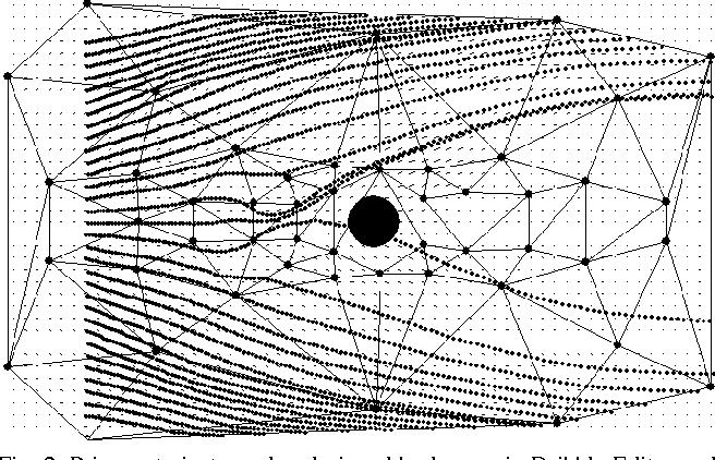 Figure 2 for Generating Motion Patterns Using Evolutionary Computation in Digital Soccer