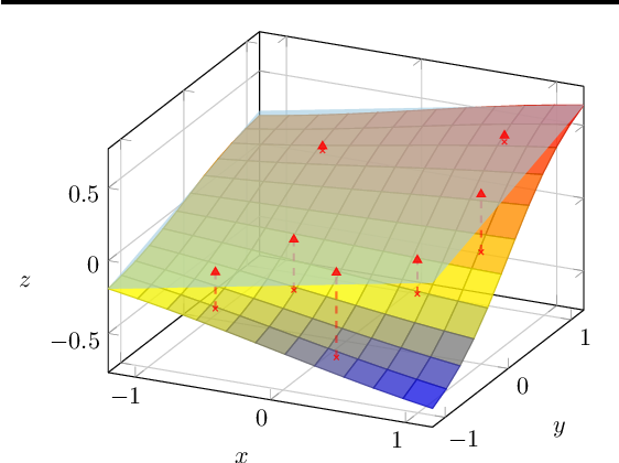 Figure 2 for Fast and Effective Robustness Certification for Recurrent Neural Networks