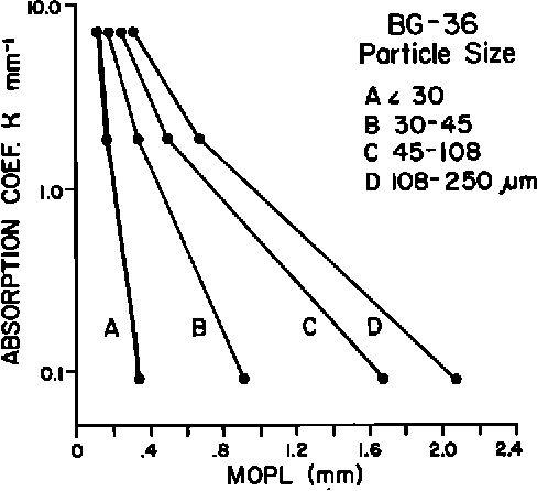 Figure 1 from Strength of mineral absorption features in the