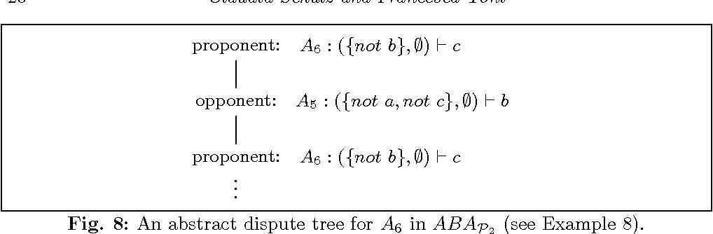 Figure 3 for Justifying Answer Sets using Argumentation