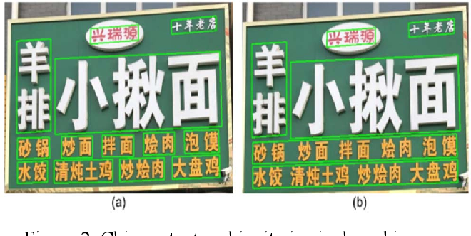 Figure 2 for ICDAR 2019 Robust Reading Challenge on Reading Chinese Text on Signboard