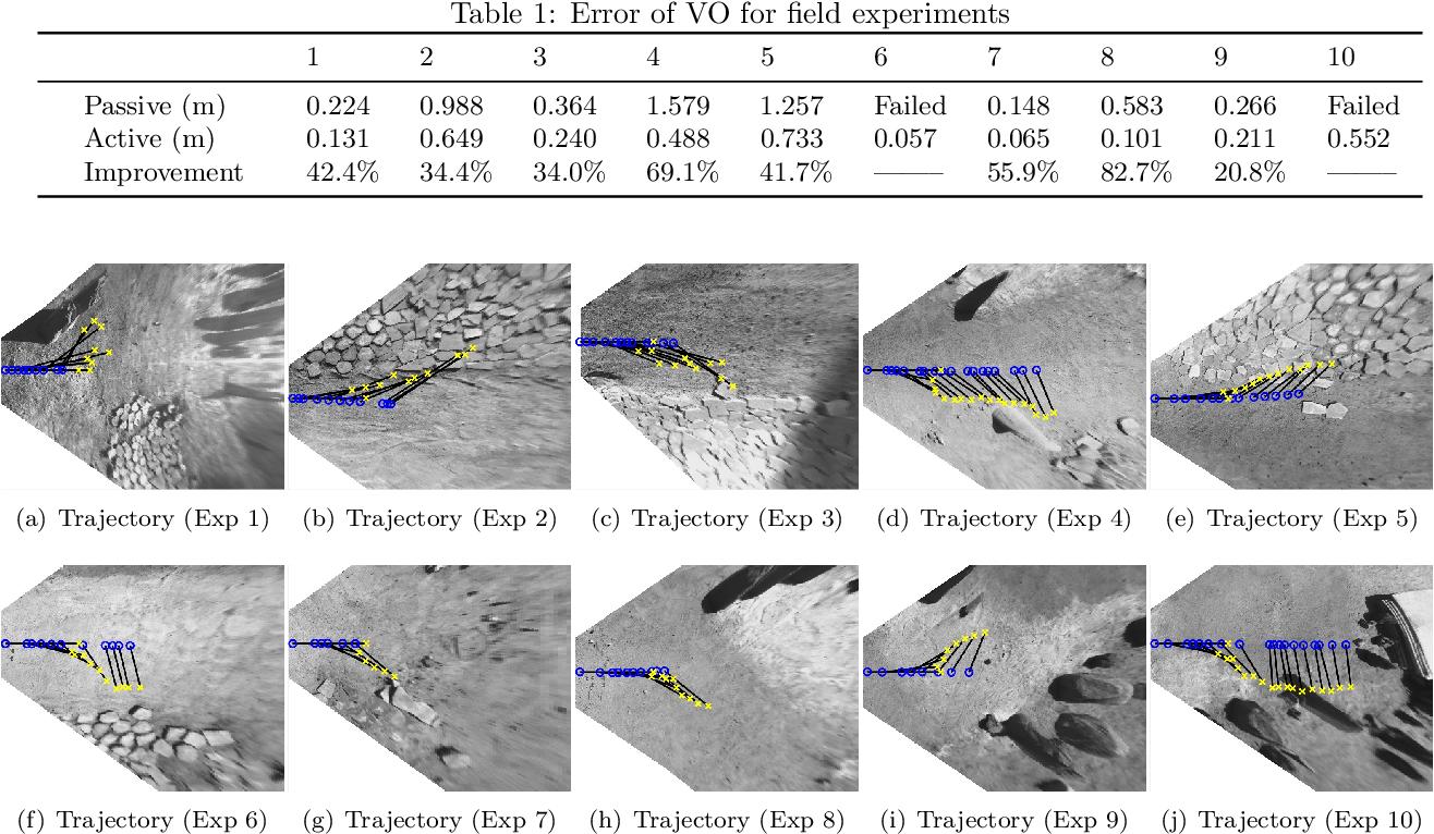 Figure 2 for Perception-aware Autonomous Mast Motion Planning for Planetary Exploration Rovers