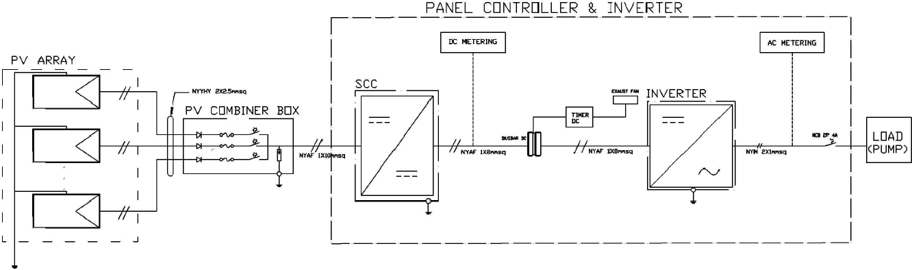 Figure 3 from Design of solar water pumping system in urban ...