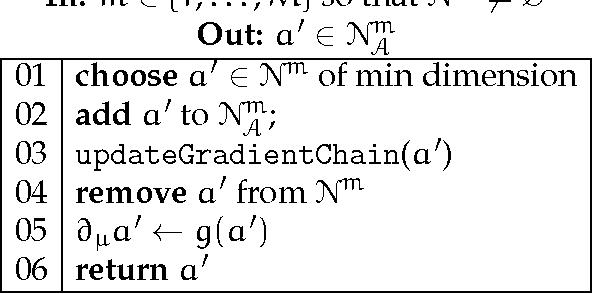 TABLE 2. Algorithm: MakeCritical