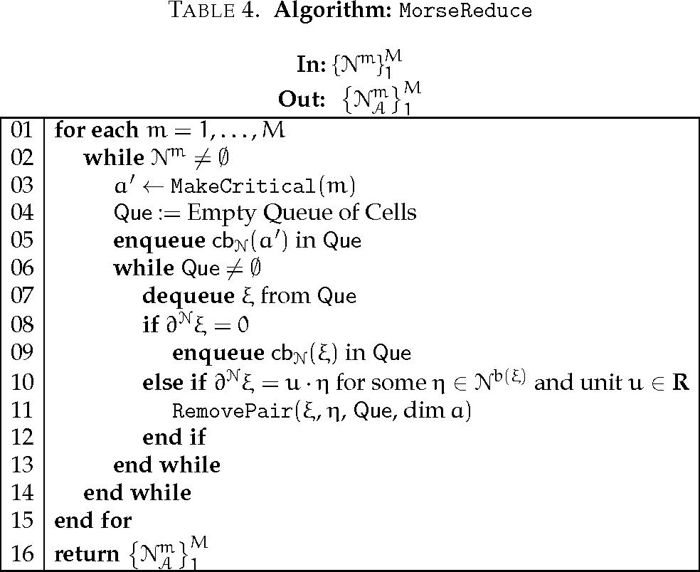 TABLE 4. Algorithm: MorseReduce