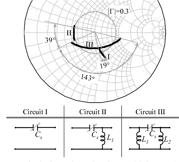 Figure 4 from Phase modulation scheme for chipless RFID- and